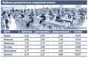 preliminarni-rezultati-statistika-bodovi-768x508mm